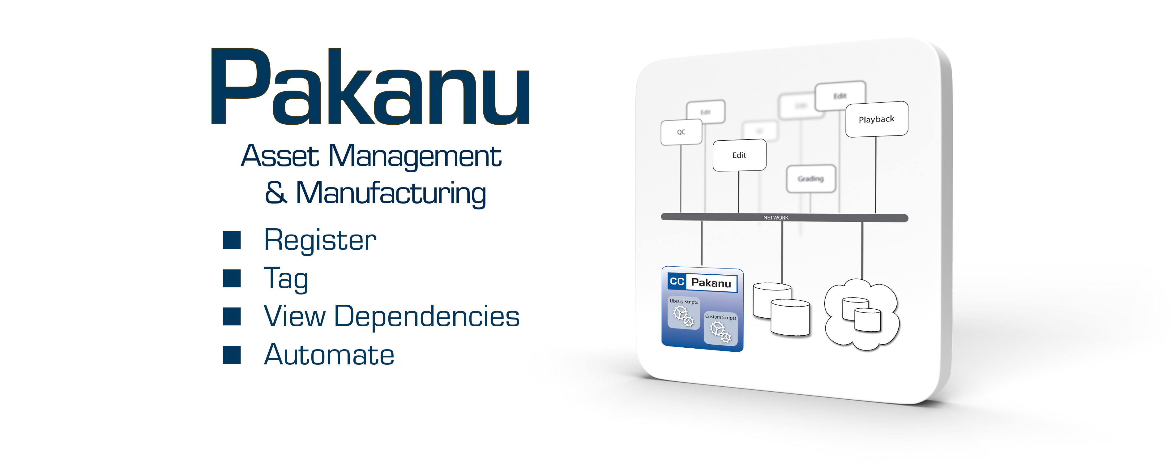 Pakanu - Asset Management & Manufacturing - Register - Tag - View Dependencies - Automate