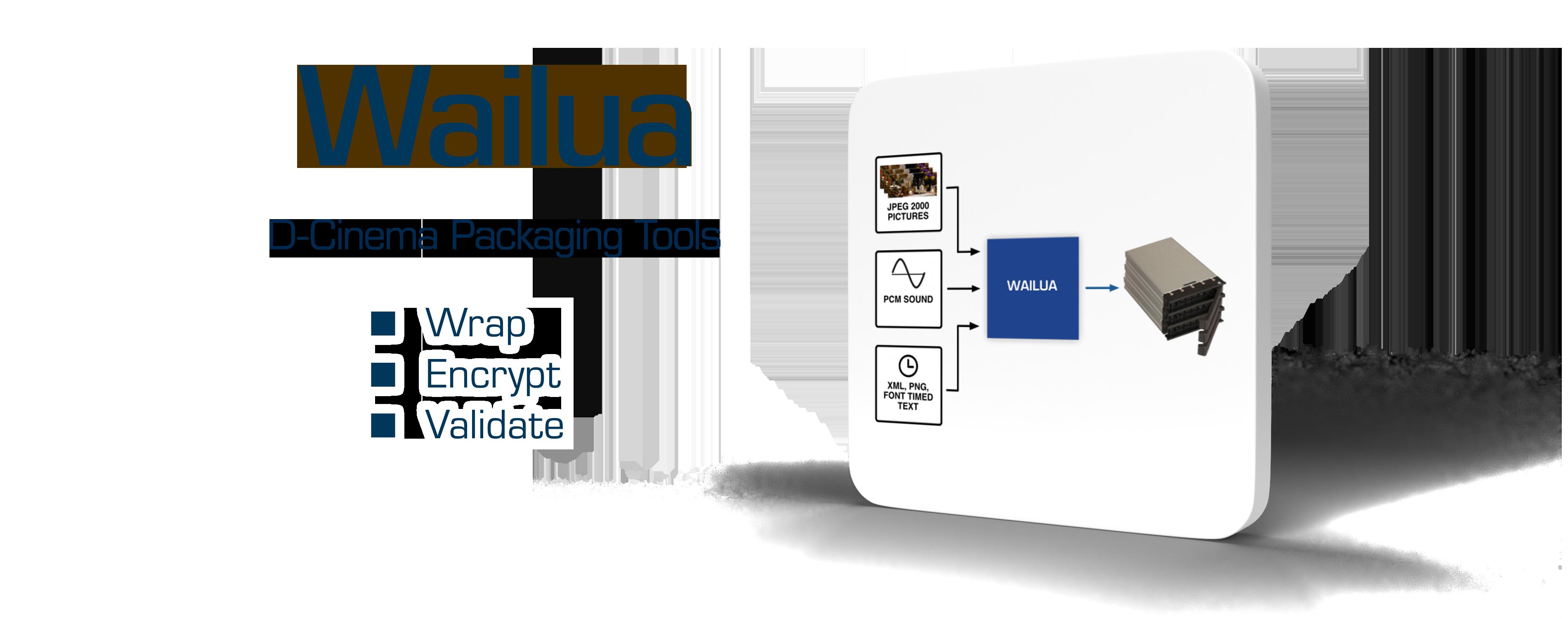 Wailua - Digital Cinema Packaging Tools - Wrap - Encrypt - Validate