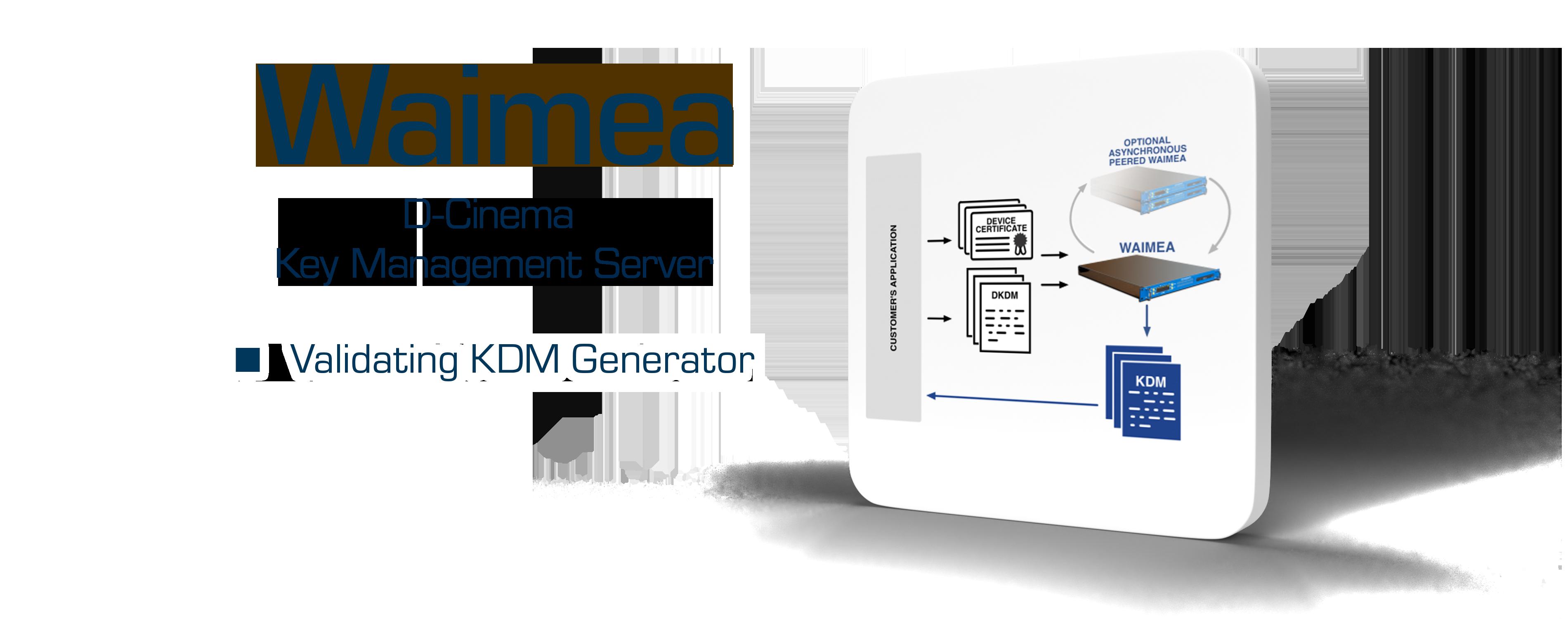 Waimea - Digital Cinema Key Management Server - Validating KDM Generator